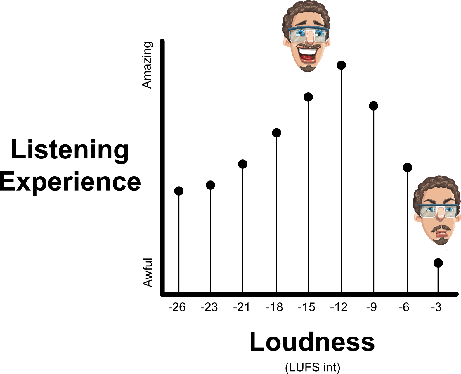 listening-experience-loudness.png